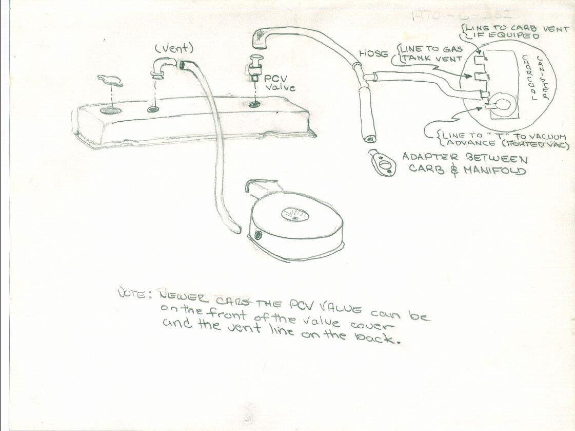 Amc 304 V8 Engine Further Amc 304 V8 Engine Diagram On 304 Javelin