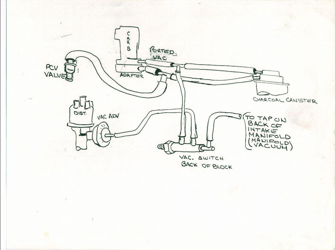 technical data 70s vacuum diagram